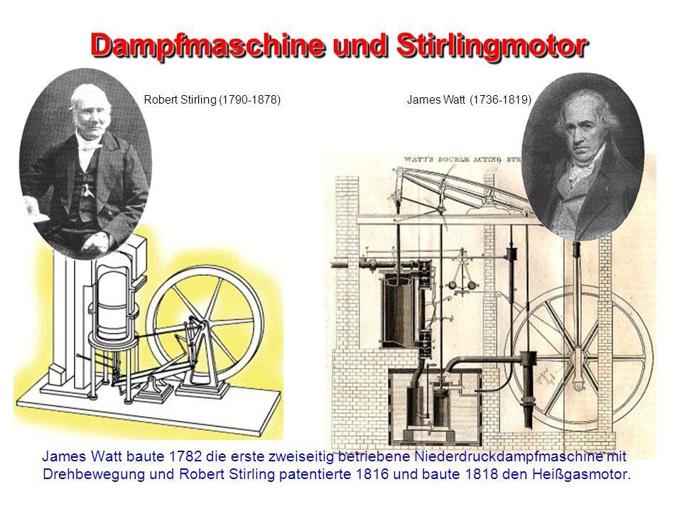 Dampfmaschine und Stirlingmotor
