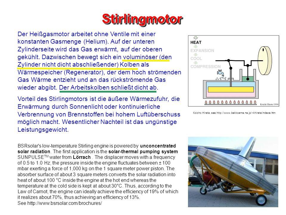 Stirlingmotor