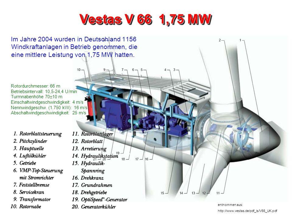 Vestas V 66 1,75 MW Im Jahre 2004 wurden in Deutschland 1156 Windkraftanlagen in Betrieb genommen, die eine mittlere Leistung von 1,75 MW hatten.