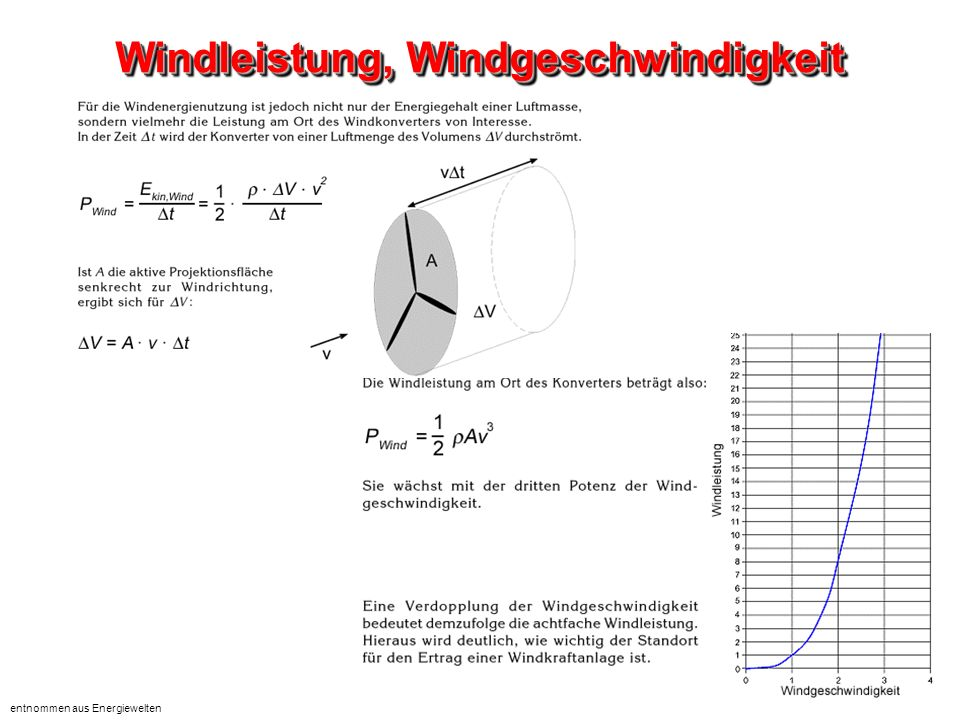 Windleistung, Windgeschwindigkeit