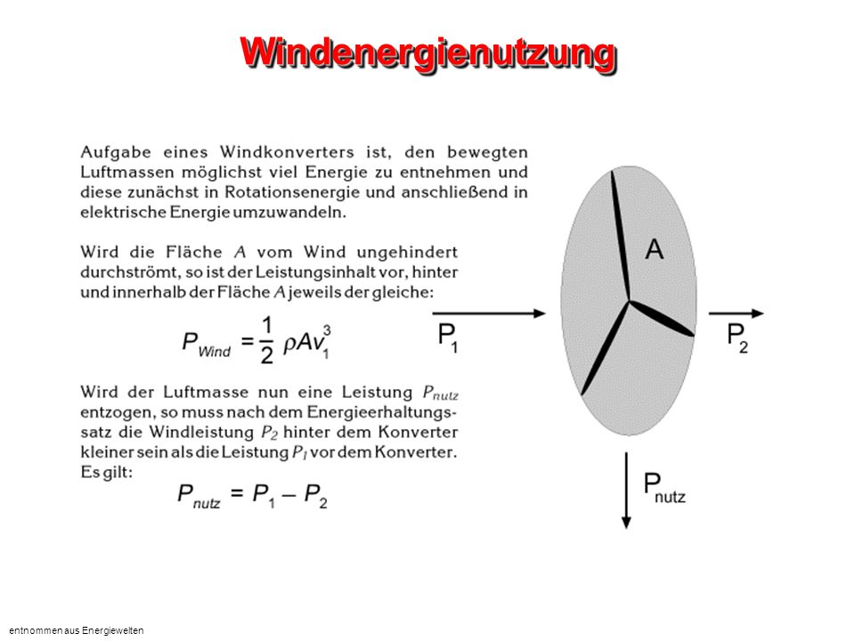 Windenergienutzung entnommen aus Energiewelten
