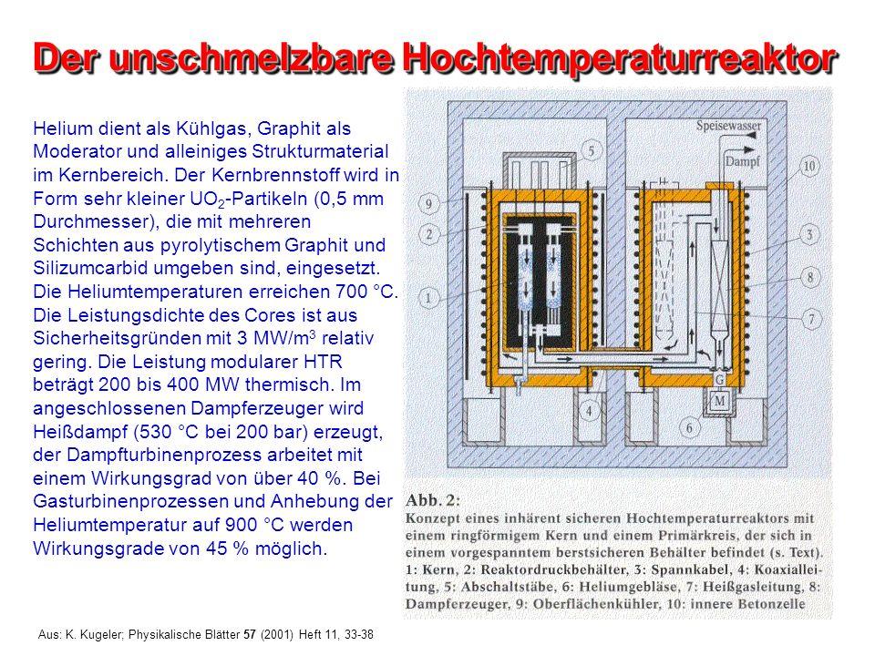 Der unschmelzbare Hochtemperaturreaktor