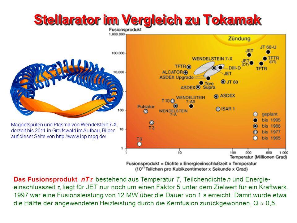Stellarator im Vergleich zu Tokamak