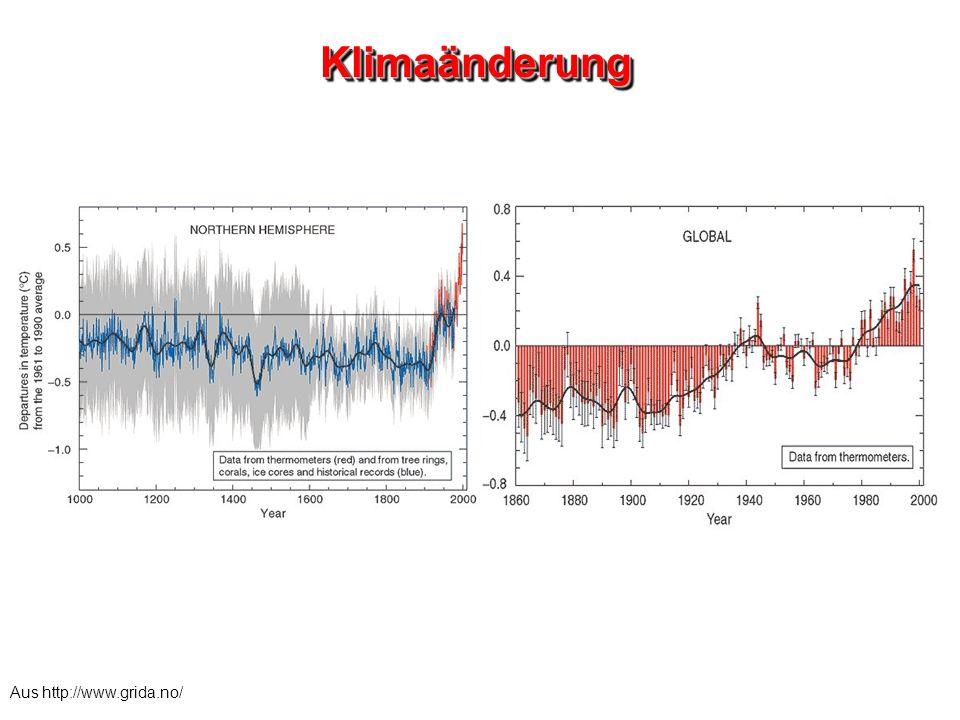 Klimaänderung Aus http://www.grida.no/