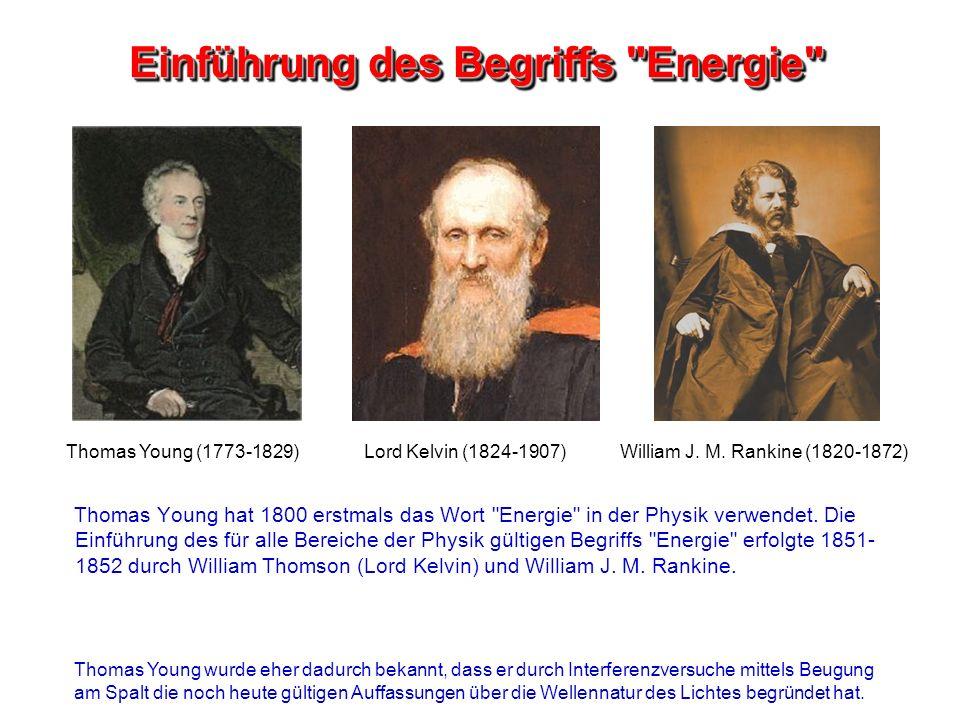 Einführung des Begriffs Energie