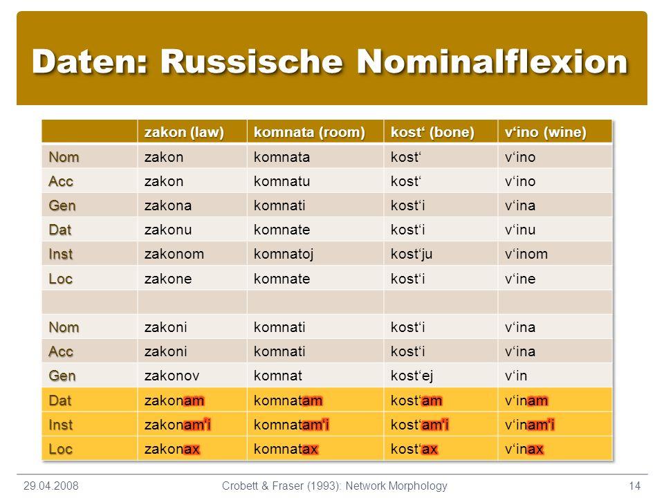 Daten: Russische Nominalflexion