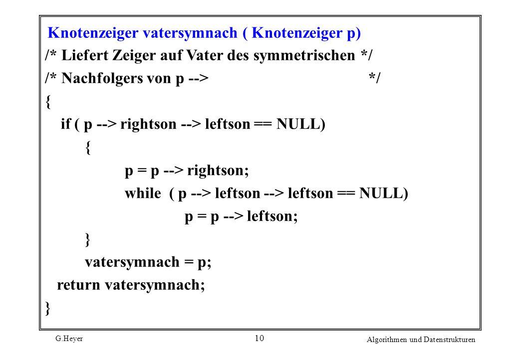 Knotenzeiger vatersymnach ( Knotenzeiger p)