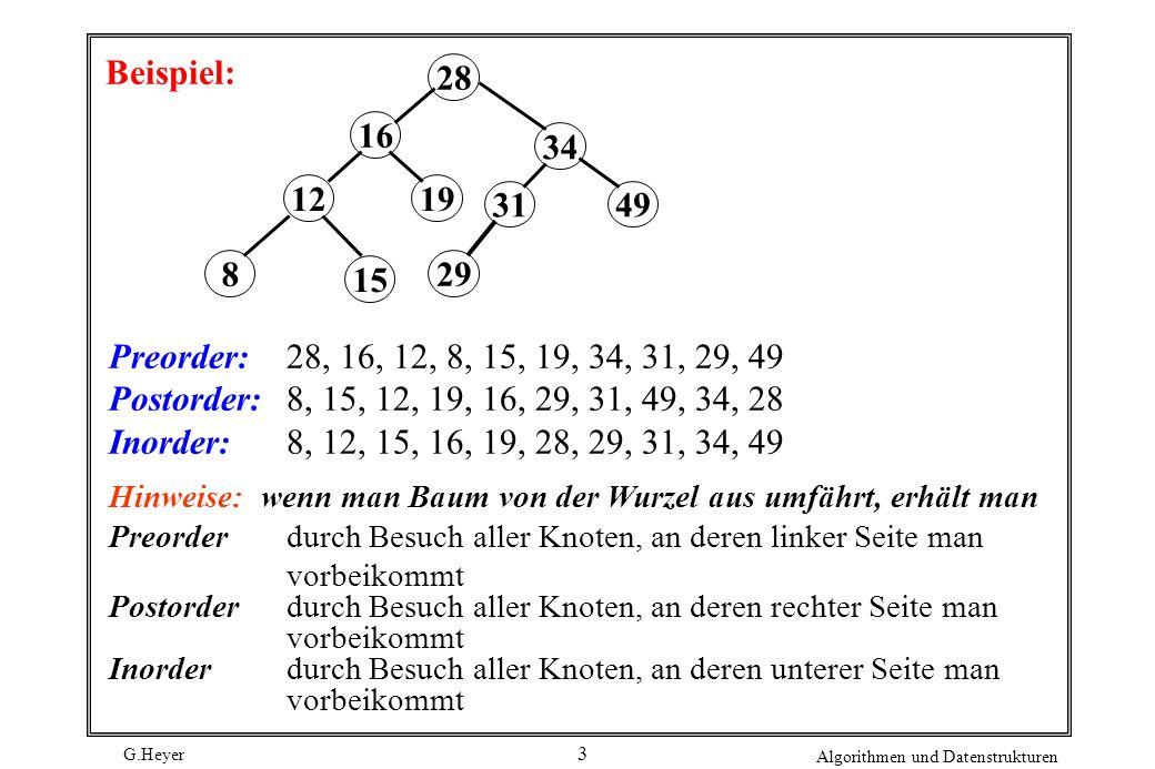 Beispiel: 28. 12. 34. 16. 19. 49. 8. 29. 15. 31. Preorder: 28, 16, 12, 8, 15, 19, 34, 31, 29, 49.