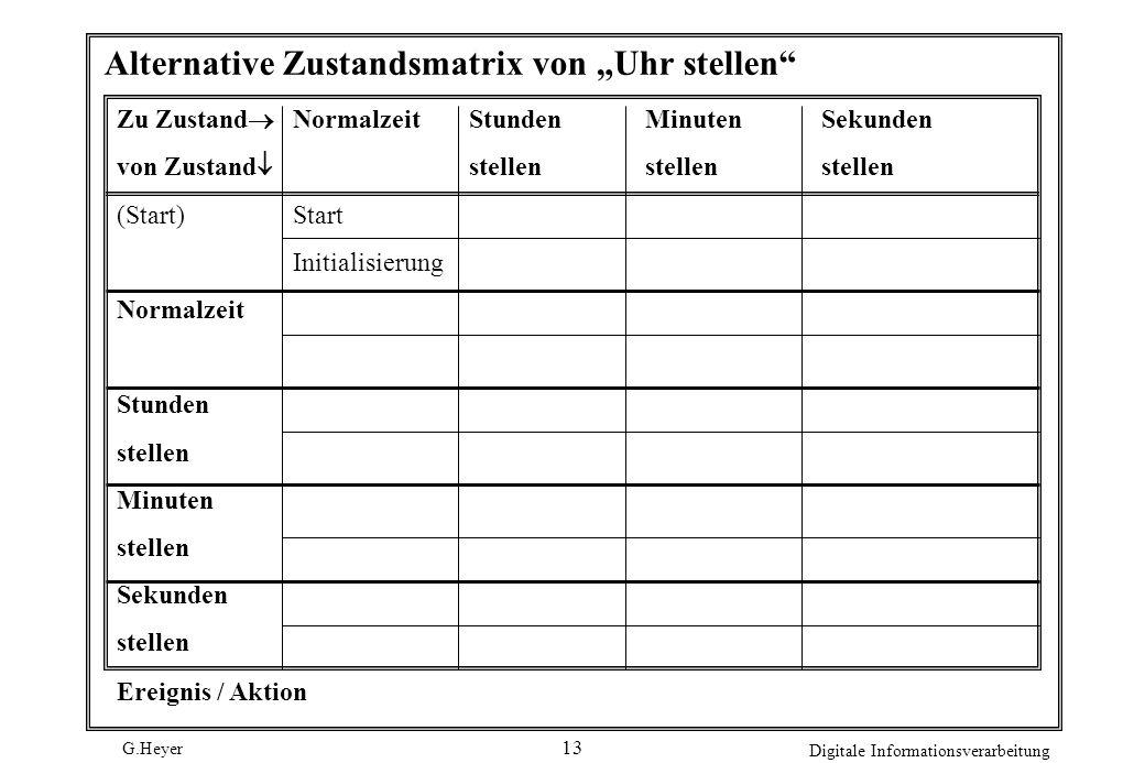 """Alternative Zustandsmatrix von """"Uhr stellen"""