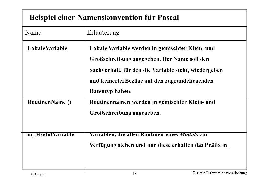 Beispiel einer Namenskonvention für Pascal