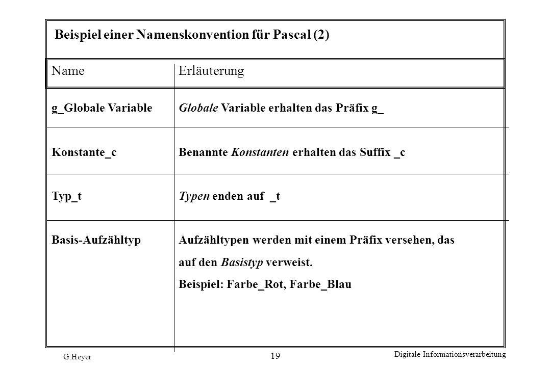 Beispiel einer Namenskonvention für Pascal (2)