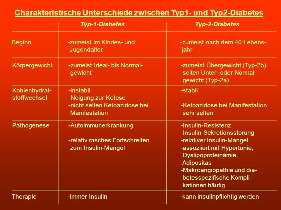 Charakteristische Unterschiede zwischen Typ1- und Typ2-Diabetes