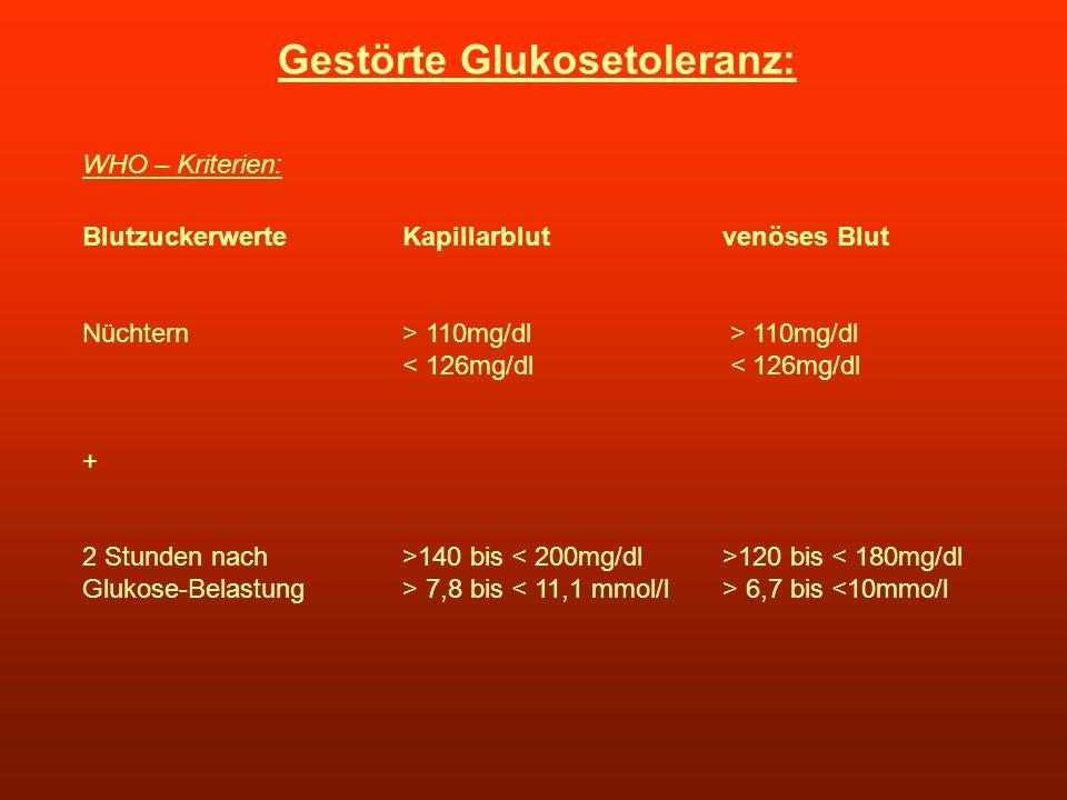 Gestörte Glukosetoleranz: