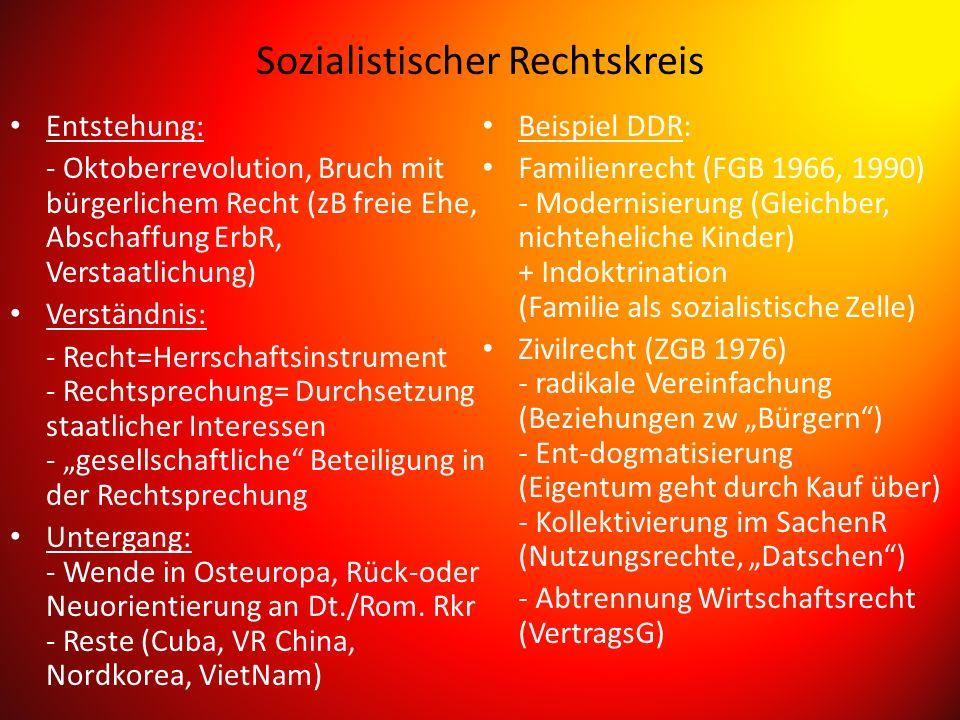 Sozialistischer Rechtskreis
