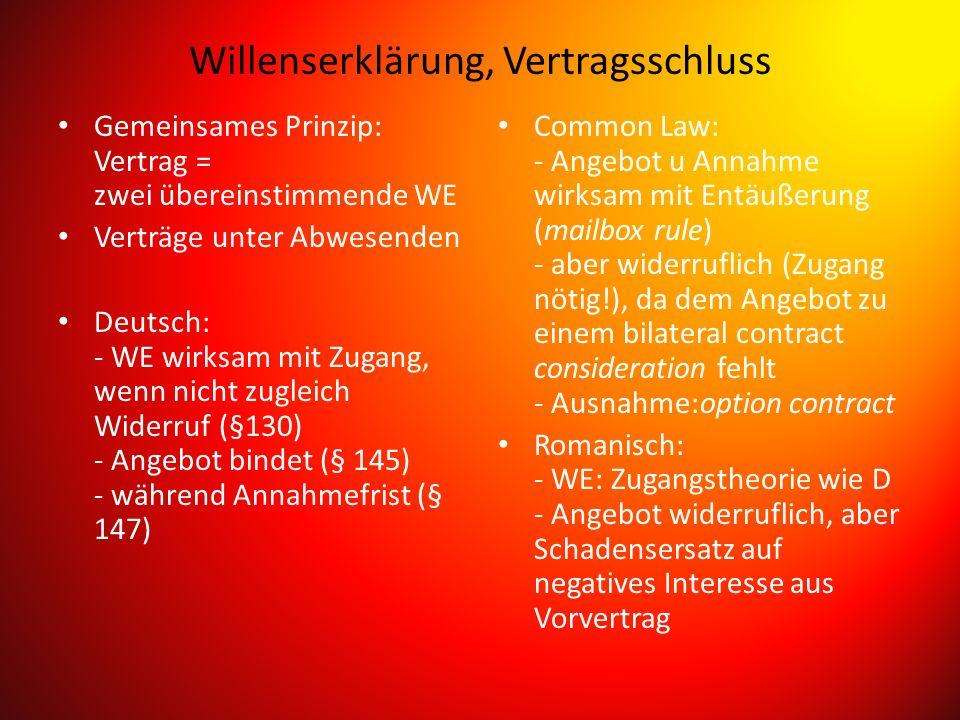 Willenserklärung, Vertragsschluss