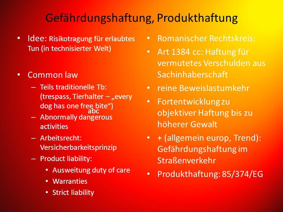 Gefährdungshaftung, Produkthaftung