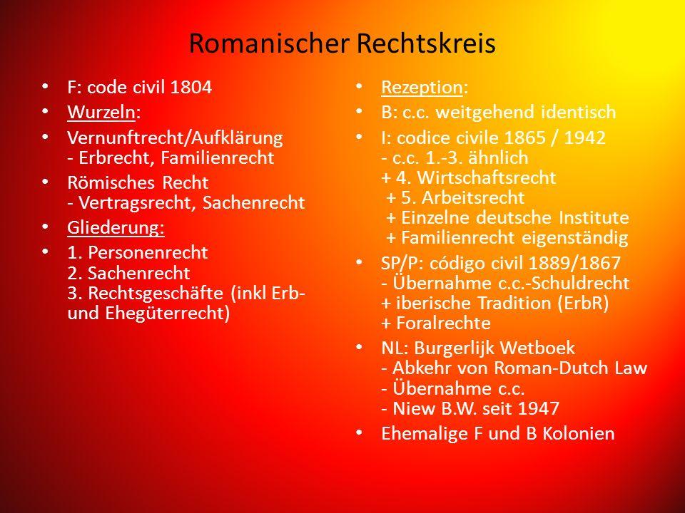 Romanischer Rechtskreis