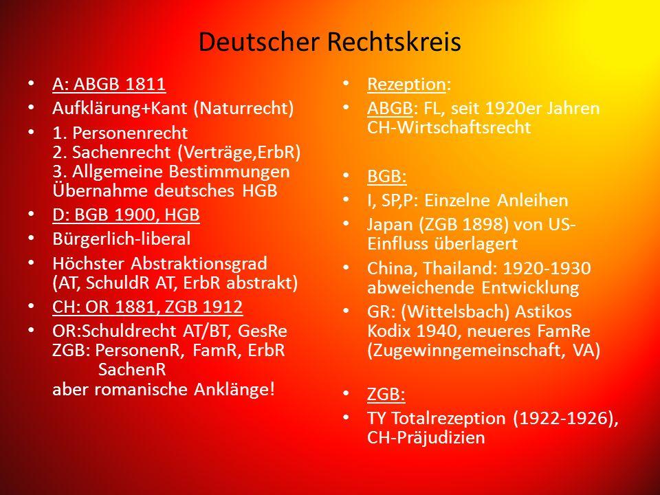 Deutscher Rechtskreis