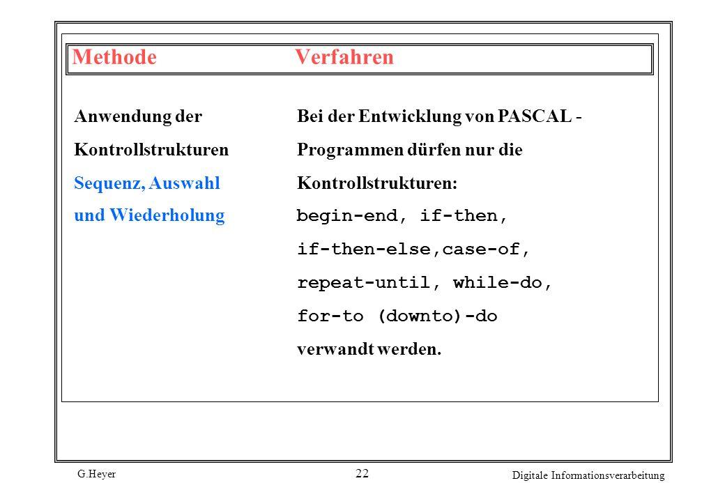 Methode Verfahren Anwendung der Bei der Entwicklung von PASCAL -