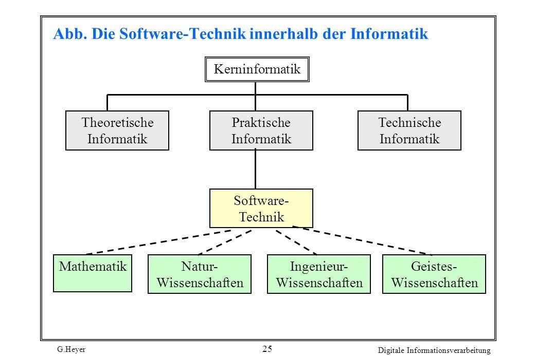 Abb. Die Software-Technik innerhalb der Informatik