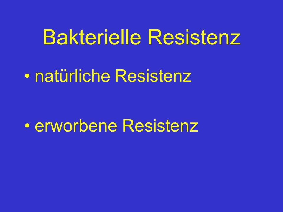 Bakterielle Resistenz