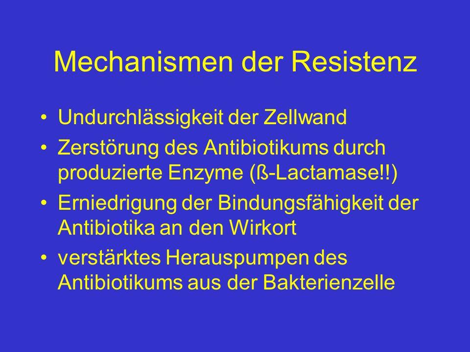 Mechanismen der Resistenz