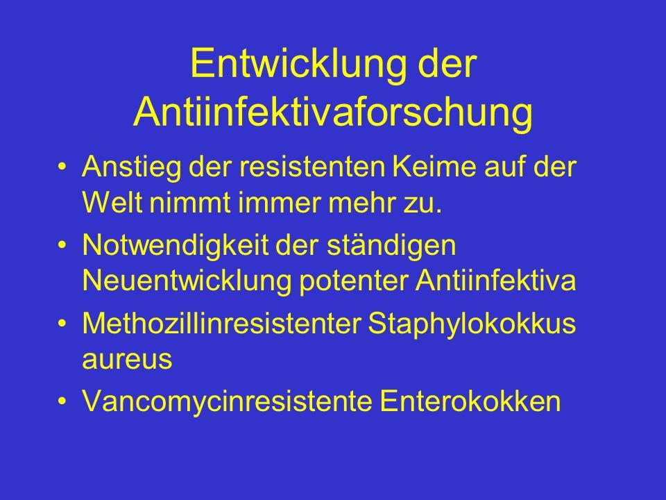 Entwicklung der Antiinfektivaforschung
