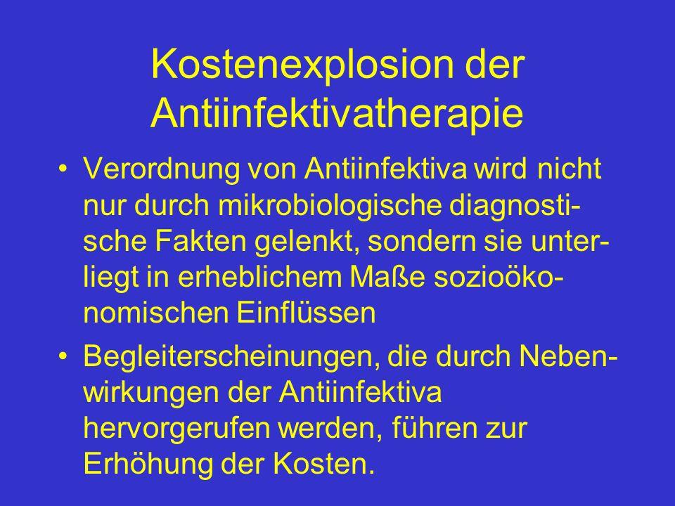 Kostenexplosion der Antiinfektivatherapie