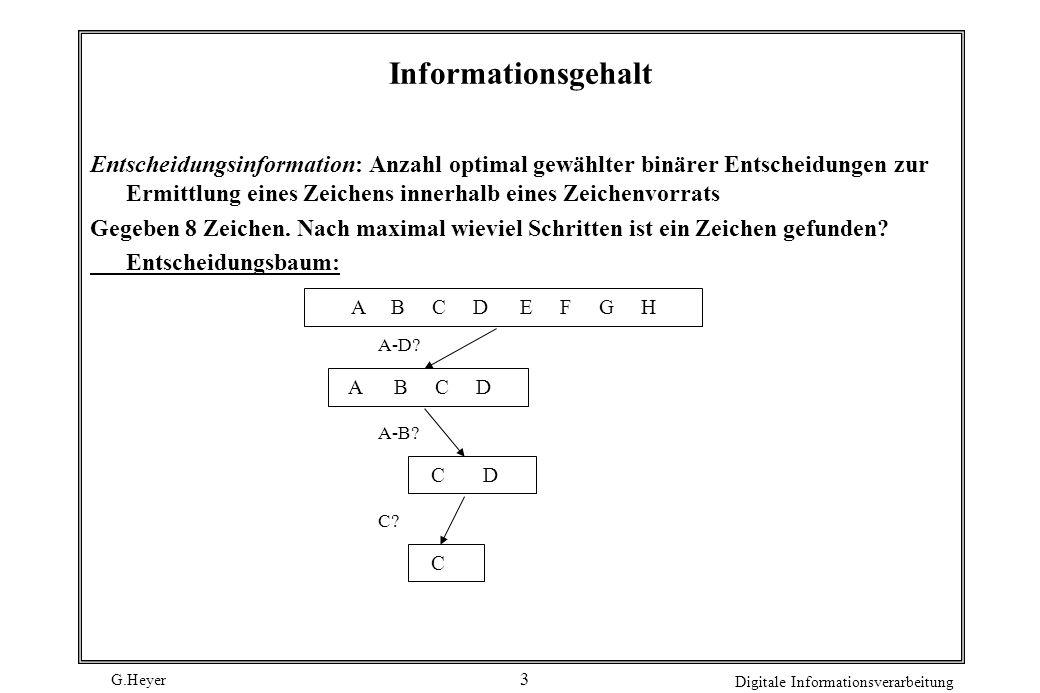 Informationsgehalt