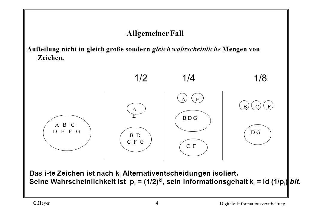 Allgemeiner FallAufteilung nicht in gleich große sondern gleich wahrscheinliche Mengen von Zeichen.