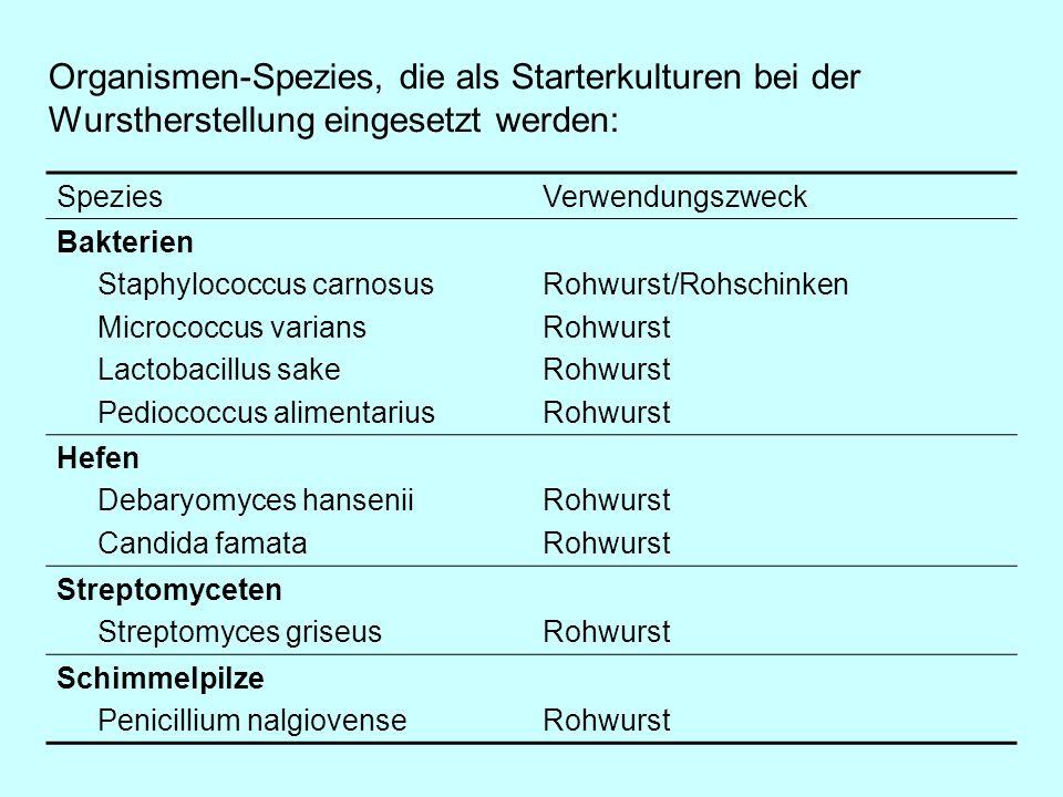Organismen-Spezies, die als Starterkulturen bei der Wurstherstellung eingesetzt werden:
