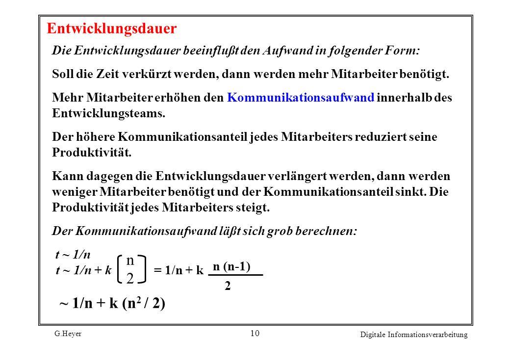 Entwicklungsdauer n2 ~ 1/n + k (n2 / 2)