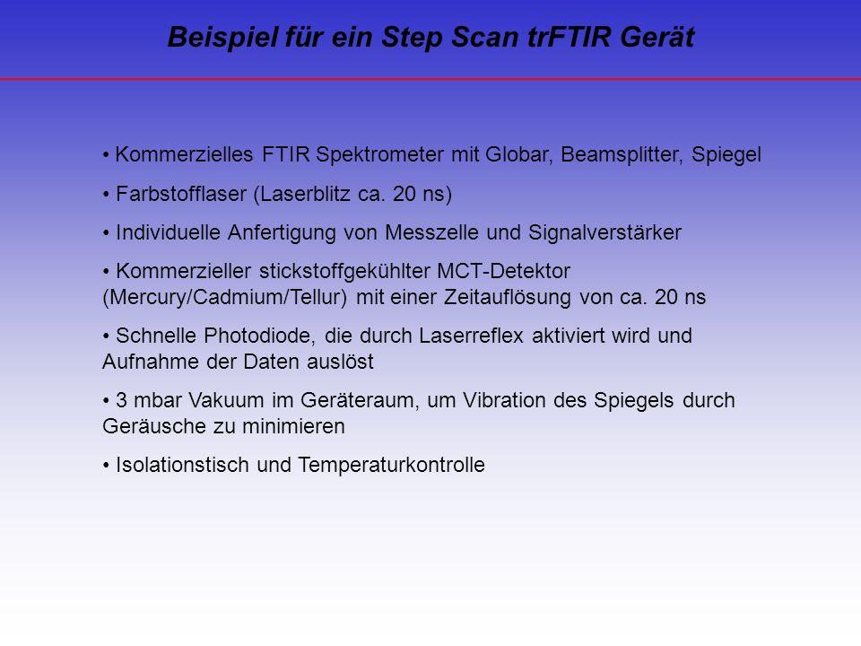 Beispiel für ein Step Scan trFTIR Gerät