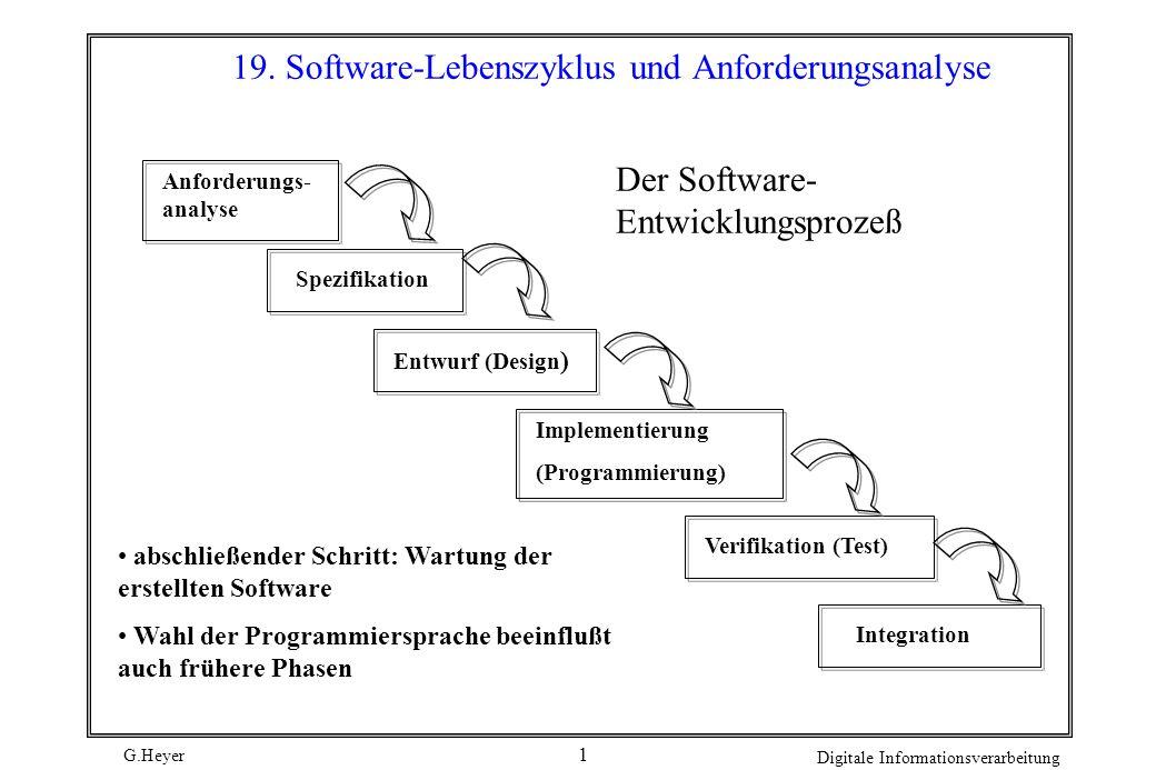 19. Software-Lebenszyklus und Anforderungsanalyse