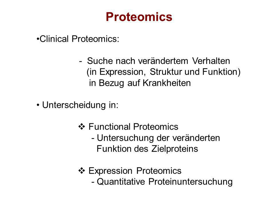 Proteomics Clinical Proteomics: - Suche nach verändertem Verhalten