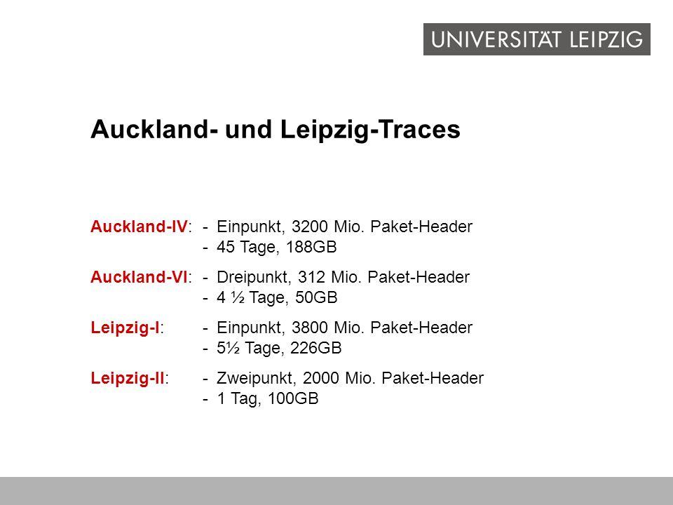 Auckland- und Leipzig-Traces