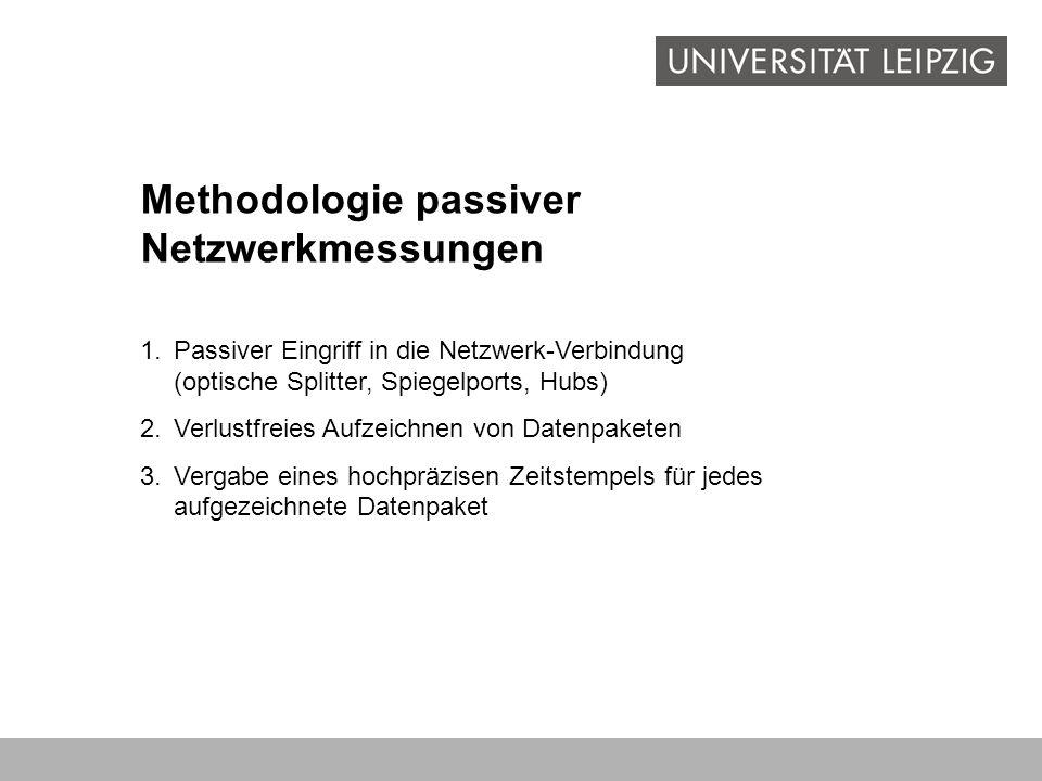 Methodologie passiver Netzwerkmessungen