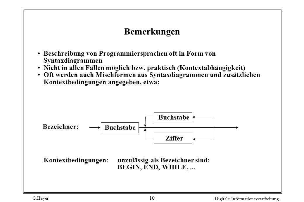 Bemerkungen Beschreibung von Programmiersprachen oft in Form von Syntaxdiagrammen.