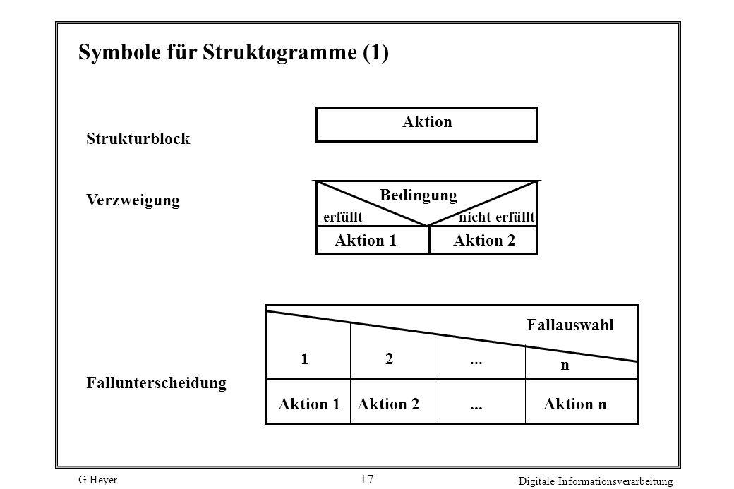 Symbole für Struktogramme (1)