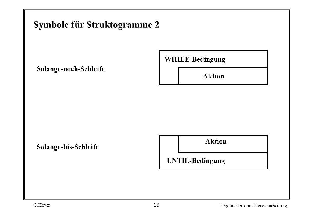 Symbole für Struktogramme 2