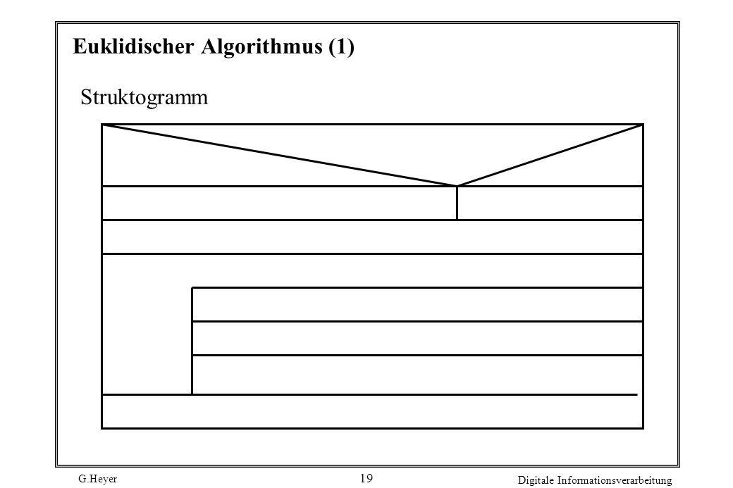 Euklidischer Algorithmus (1)