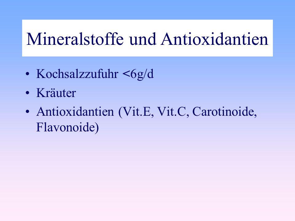 Mineralstoffe und Antioxidantien