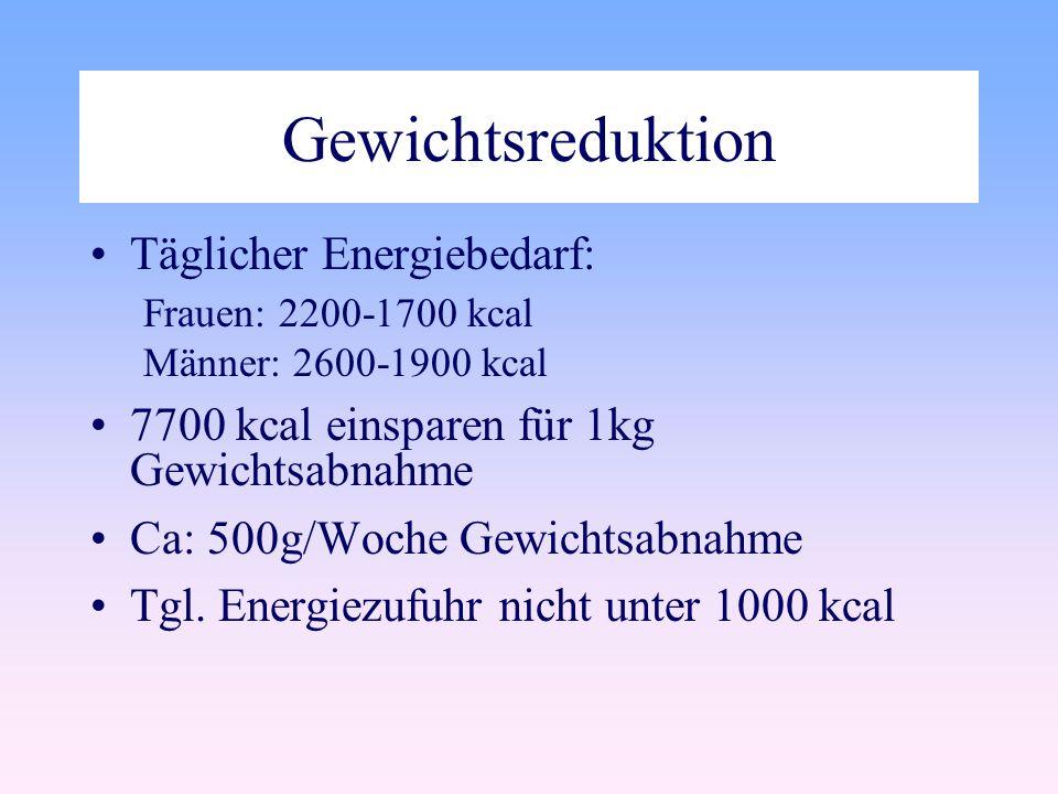 Gewichtsreduktion Täglicher Energiebedarf: