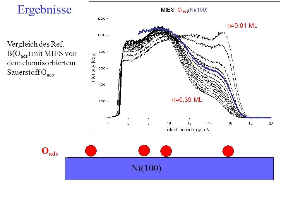 Ergebnisse Vergleich des Ref. B(Oads) mit MIES von dem chemisorbiertem Sauerstoff Oads.