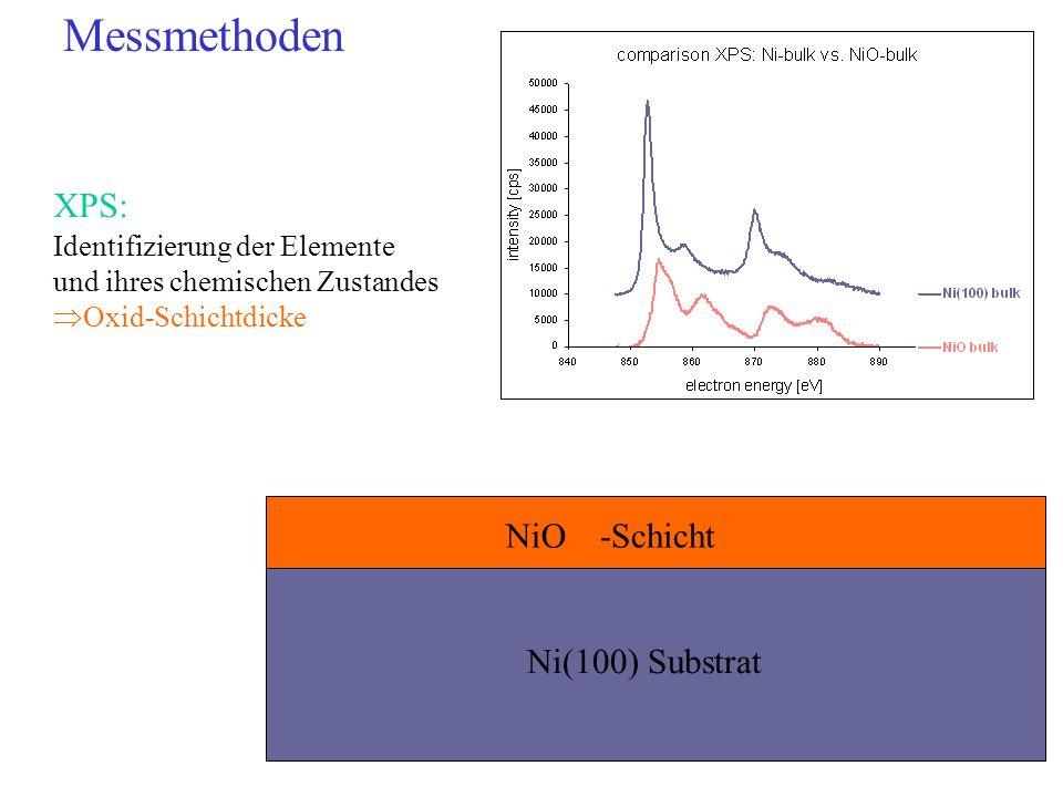 Messmethoden XPS: NiO -Schicht Ni(100) Substrat