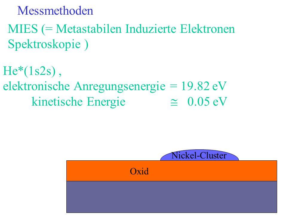 MIES (= Metastabilen Induzierte Elektronen Spektroskopie )