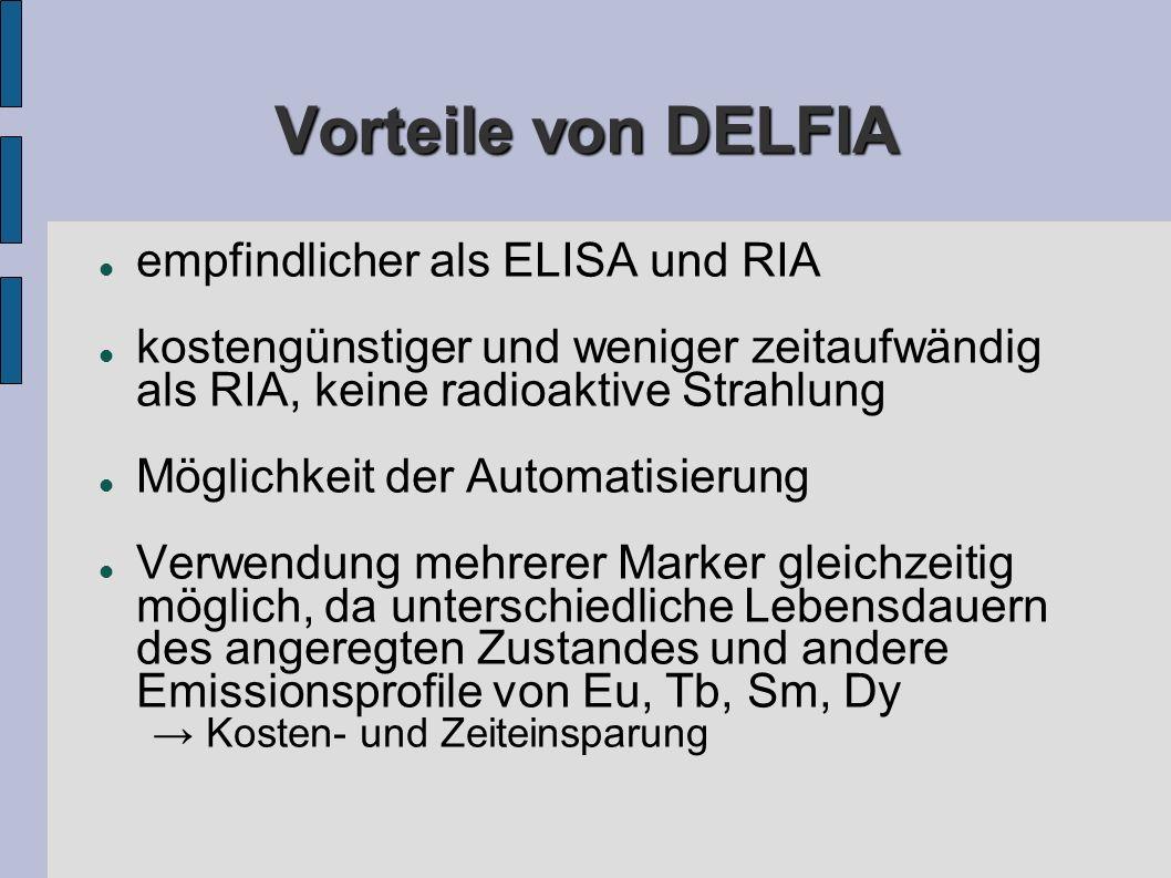 Vorteile von DELFIA empfindlicher als ELISA und RIA