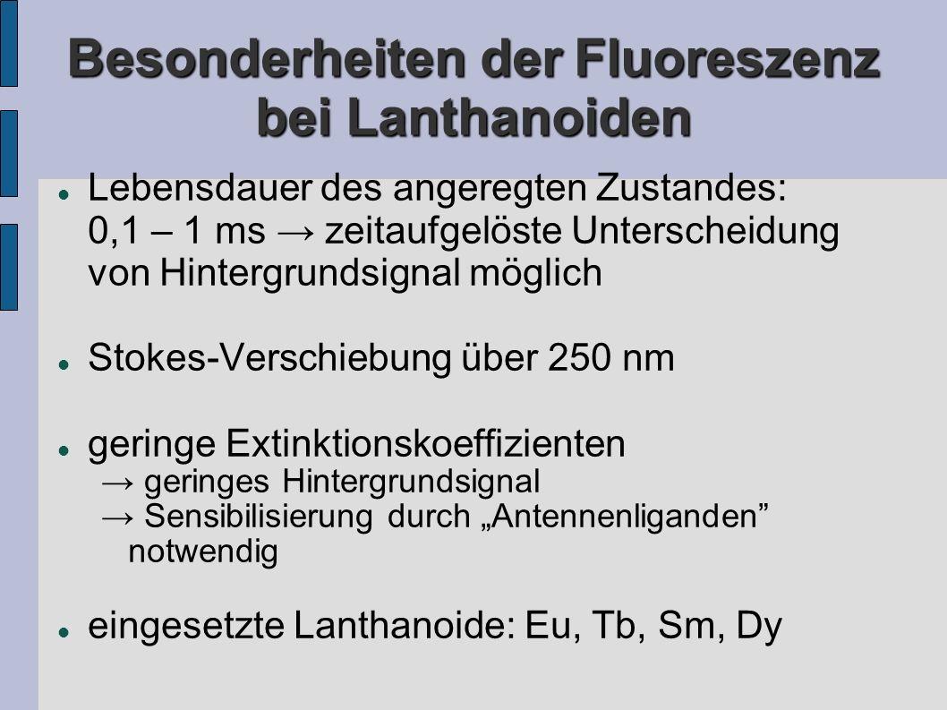 Besonderheiten der Fluoreszenz bei Lanthanoiden