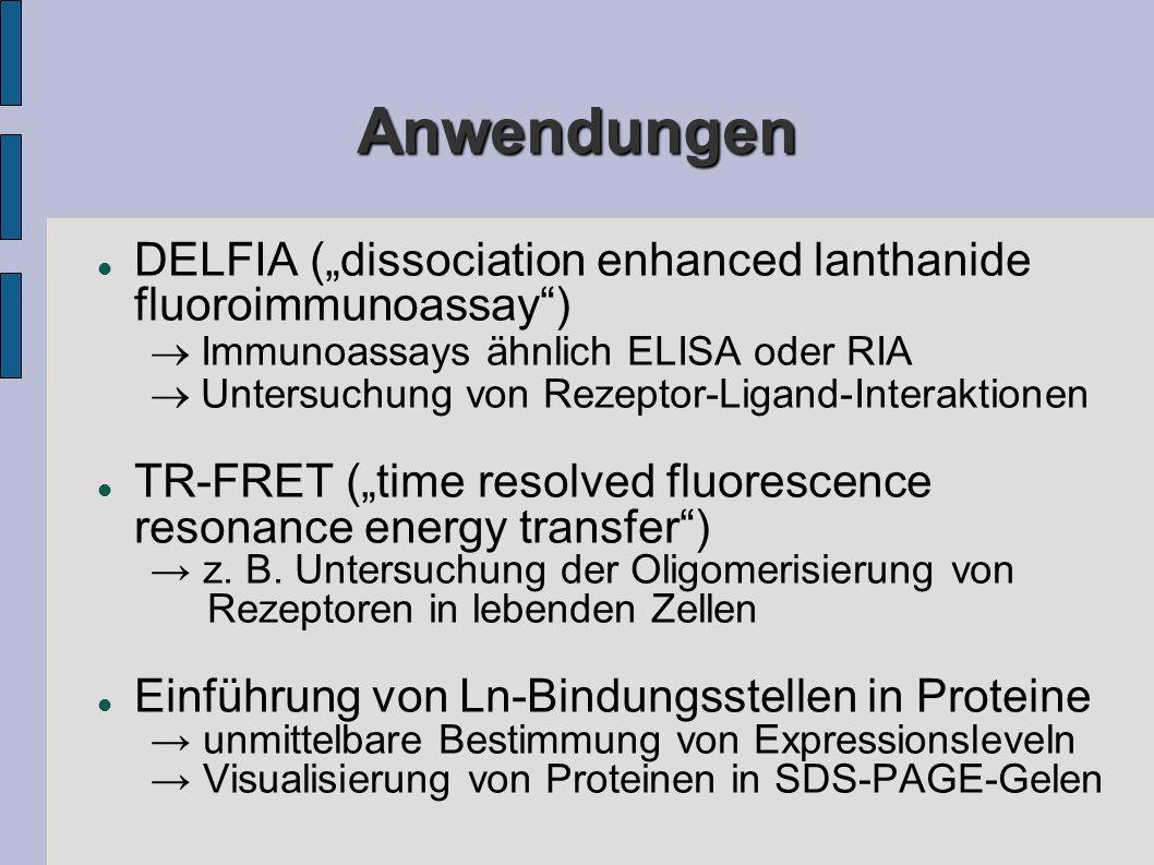 """Anwendungen DELFIA (""""dissociation enhanced lanthanide fluoroimmunoassay ) Immunoassays ähnlich ELISA oder RIA."""