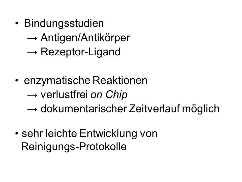 Bindungsstudien → Antigen/Antikörper. → Rezeptor-Ligand. enzymatische Reaktionen. → verlustfrei on Chip.